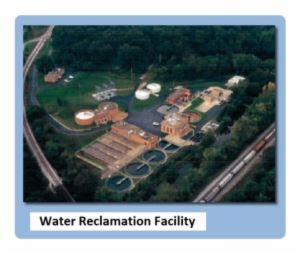 Aerial view of Water Reclamation Facility